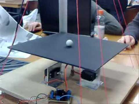 HAN Elektrotechniek: De balansplaat