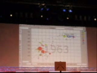 Le Web3: Hans Rosling's presentatie. Prachtig!