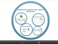 Prezi gastcollege minor Industrial Management – #IMT13