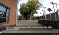 Videoblog: 2e Ronde Tafel Bijeenkomst HAN Instellingsplan 2016-2020 op 13 jan 2015